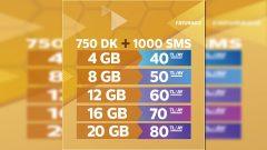 Türk Telekom Bal Paketler'e Özel Sil Süpür 5 GB Kampanyası