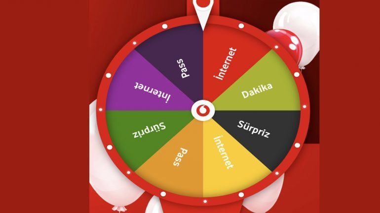 Vodafone Hediye Çarkı Pass Paketi Nedir?