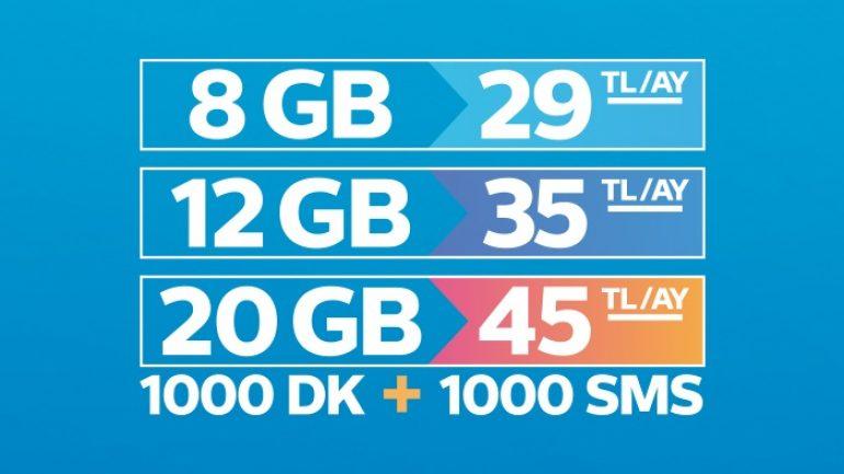 Türk Telekom Efsane GB harcıyorum tarifeleri